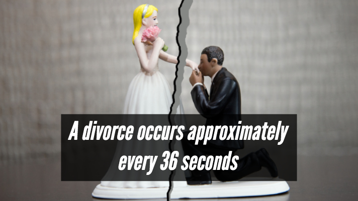 divorce mediators